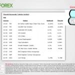 Piyasaların gündemi Kırım ve FOMC - YouTube thumbnail