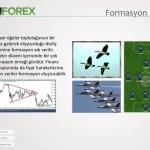 Teknik Analiz Kavramları – Adil ALTAŞ – 14 Şubat 2013 - YouTube thumbnail