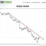Teknik Analize Giriş / Umut TUNCER /  08 Ekim 2014 - YouTube thumbnail