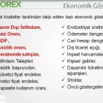 Temel Analizin Forex Piyasasına Etkisi – Kudret AYYILDIR – 20 Eylül 2012 - YouTube thumbnail